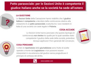 Corporate - Patto parasociale - Dalmasso