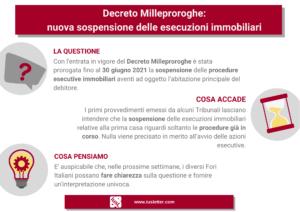Decreto Milleproroghe nuova sospensione delle esecuzioni immobiliari