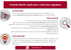 Infografica Bancario 24.03