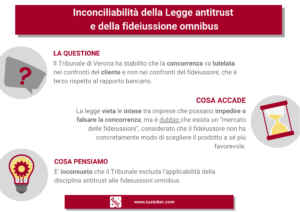 Infografica Fideiussione Antitrust