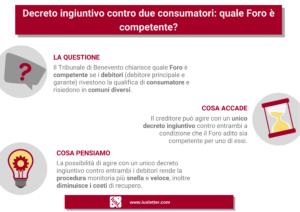 Infografica Foro competente - Zilli
