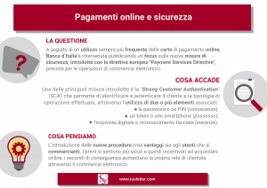 Infografica - Pagamenti online e sicurezza