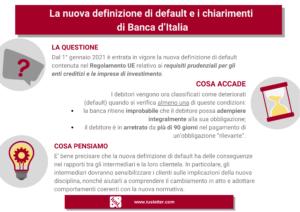 Infografica_La nuova definizione di Default