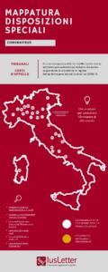 Mappatura disposizioni speciali COVID-19 aggiornato (5)