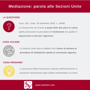 Mediazione_Infografiche IusLetter (2)