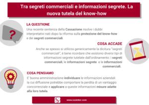 Tra segreti commerciali e informazioni segrete. La nuova tutela del know-how