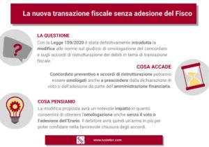 Transazione fiscale senza adesione del Fisco